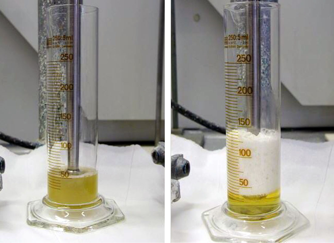 Dissolver test for measuring foam in low viscosity systems